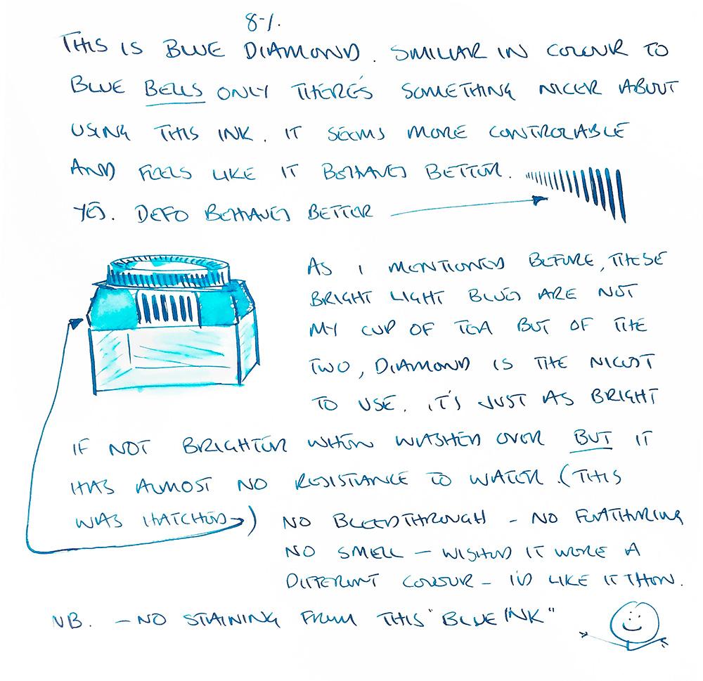 fpn_blue_diamond_rhodia.jpg